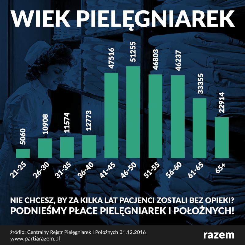Rozdawnictwo za nasze pieniądze! - grzmi dzisiejsza Gazeta Wyborcza. - Kupowanie
