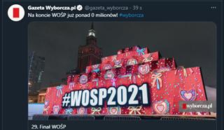 May be an image of text that says 'Gazeta Wyborcza.pl @gazeta wyborcza .39s Na koncie WOŚP już ponad 0 milionów! #wyborcza 29. Finał WOŚP #WOSP2021 १:10) wyborcza.pl'