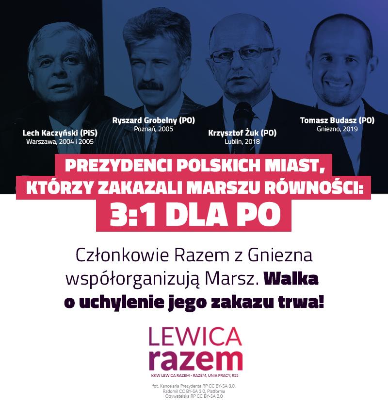 Dziś rozprawa w sprawie uchylenia decyzji o zakazie Marsz Równości w Gnieźnie. W