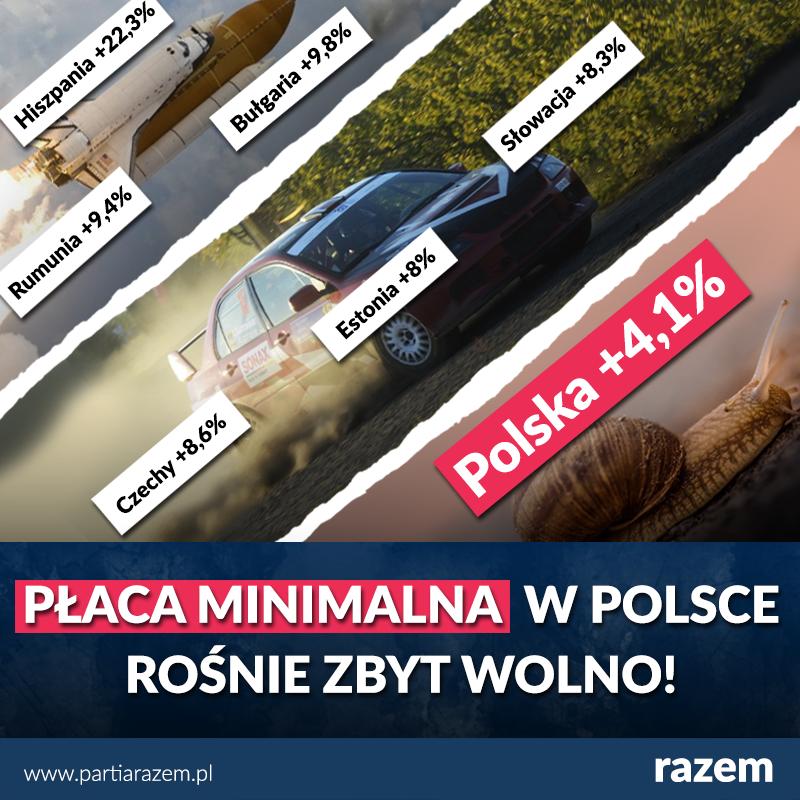 """Rząd odtrąbia sukces: """"Polki i Polacy zarabiają coraz wyższą minimalną!"""". Jest s"""
