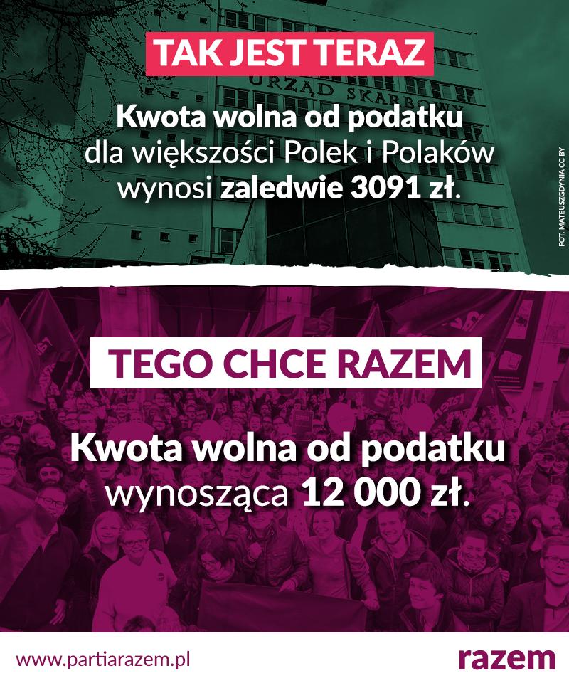 3091 złotych – tyle zazwyczaj wynosi kwota dochodu, od której nie musisz płacić